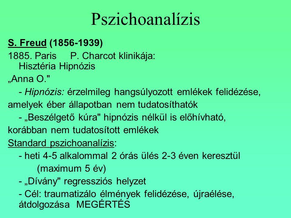 Pszichoanalízis S. Freud (1856-1939)