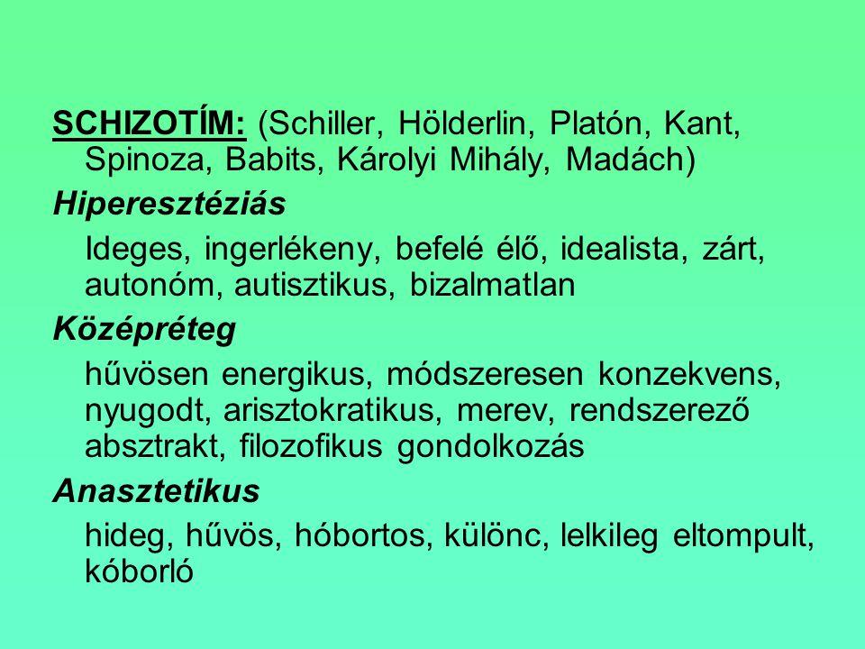 SCHIZOTÍM: (Schiller, Hölderlin, Platón, Kant, Spinoza, Babits, Károlyi Mihály, Madách)