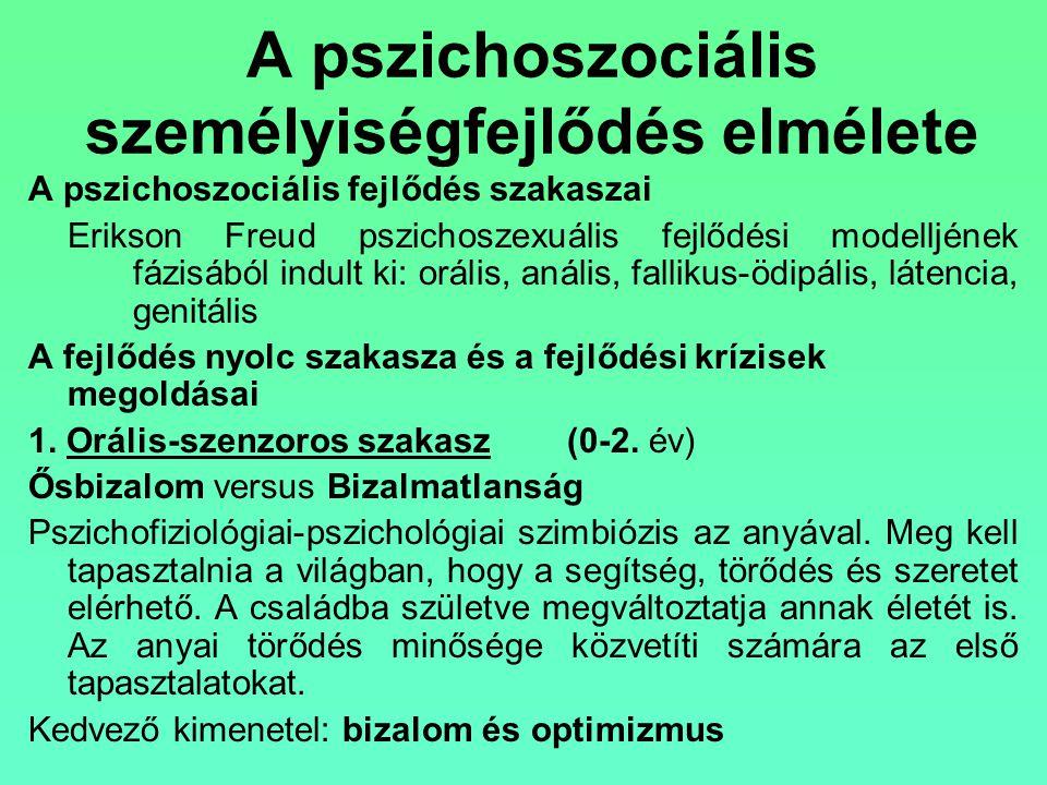 A pszichoszociális személyiségfejlődés elmélete