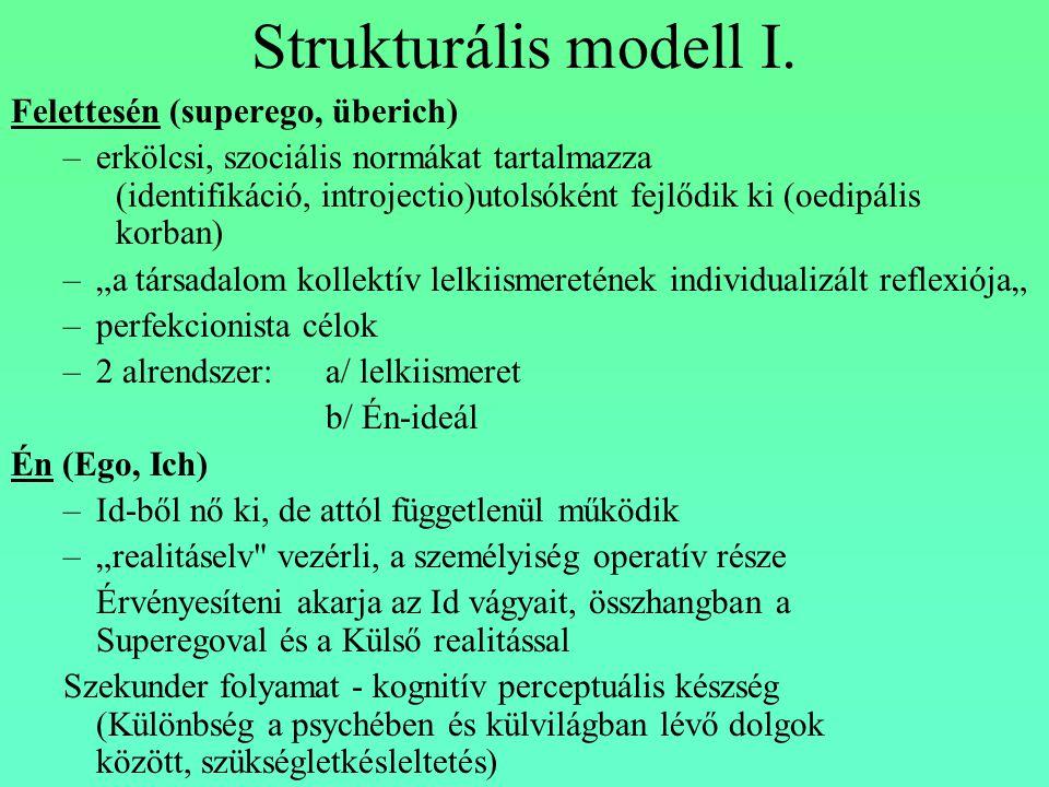 Strukturális modell I. Felettesén (superego, überich)