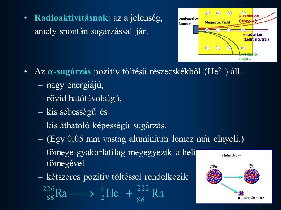 Radioaktivitásnak: az a jelenség,