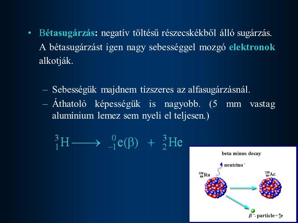 Bétasugárzás: negatív töltésű részecskékből álló sugárzás.