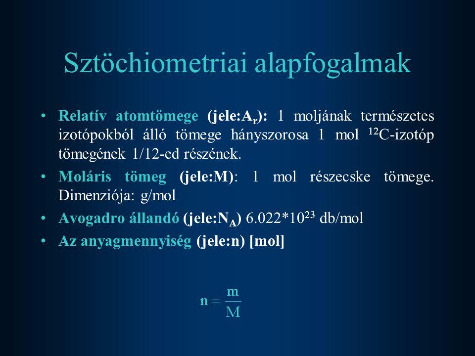 Sztöchiometriai alapfogalmak