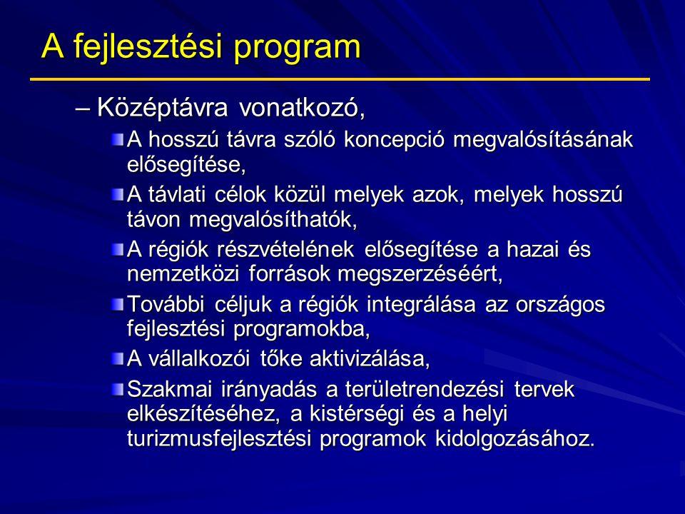 A fejlesztési program Középtávra vonatkozó,