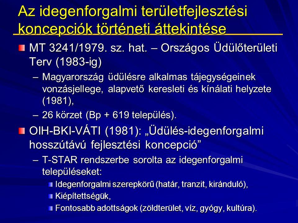 Az idegenforgalmi területfejlesztési koncepciók történeti áttekintése