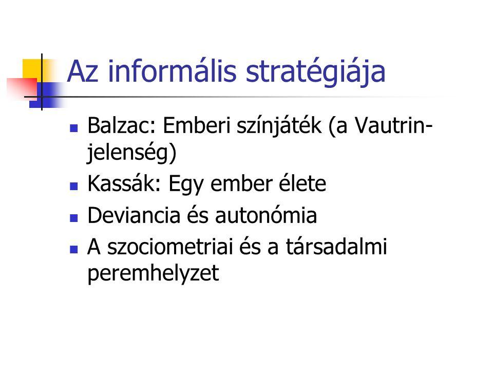 Az informális stratégiája