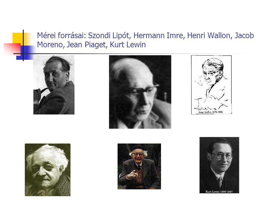 Mérei forrásai: Szondi Lipót, Hermann Imre, Henri Wallon, Jacob Moreno, Jean Piaget, Kurt Lewin