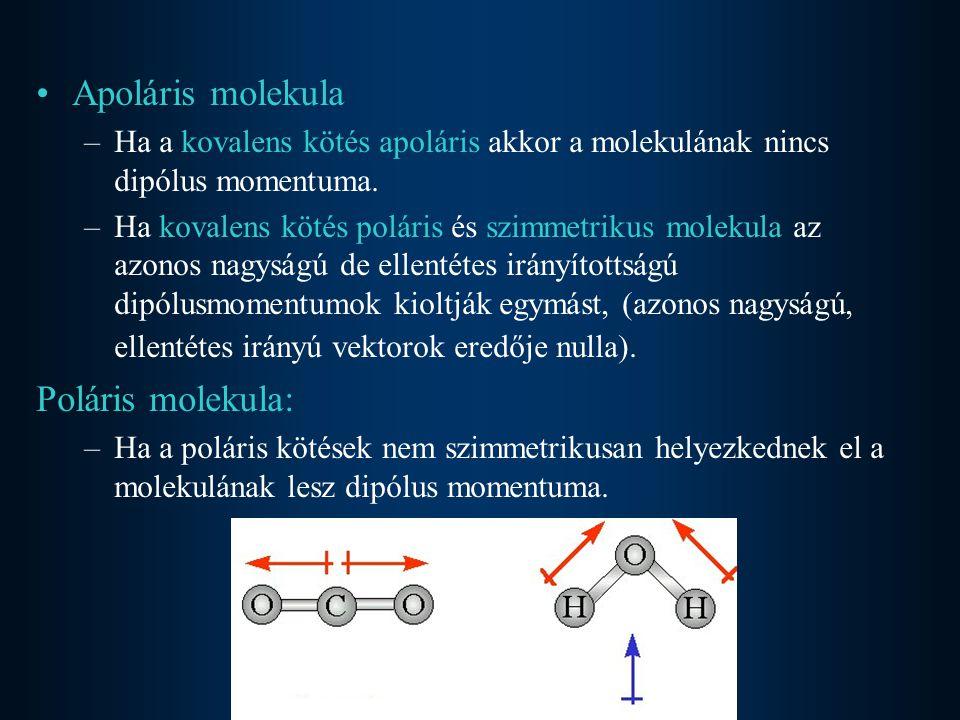 Apoláris molekula Poláris molekula:
