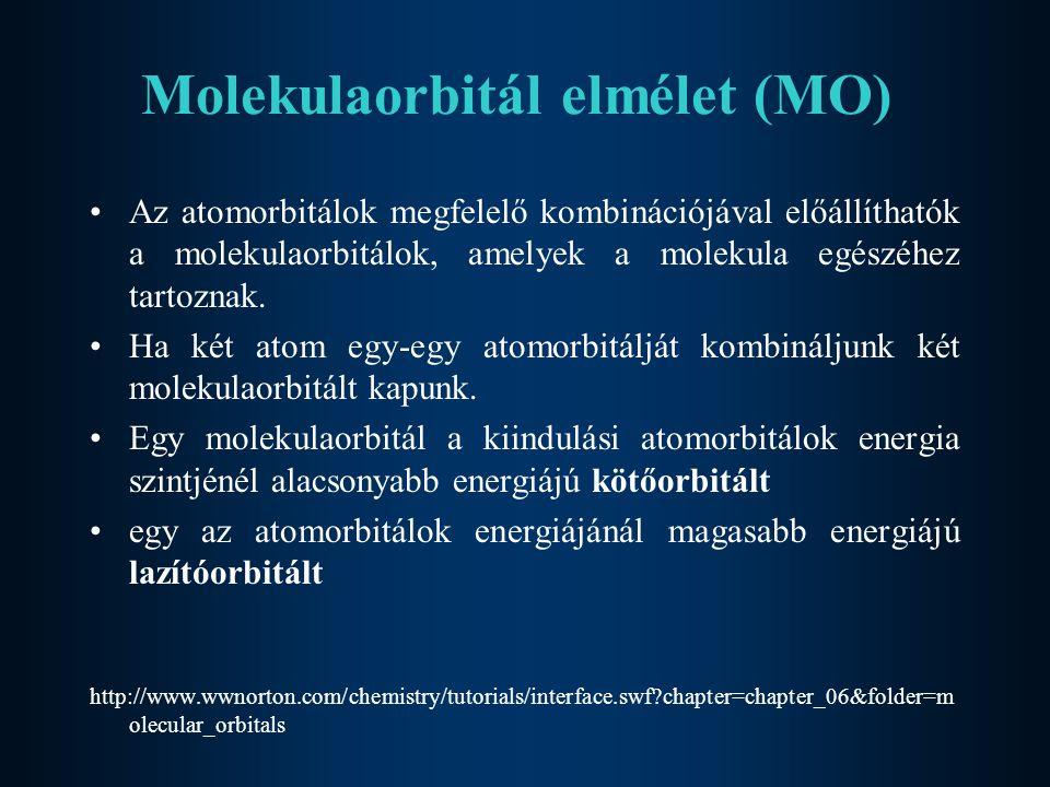 Molekulaorbitál elmélet (MO)