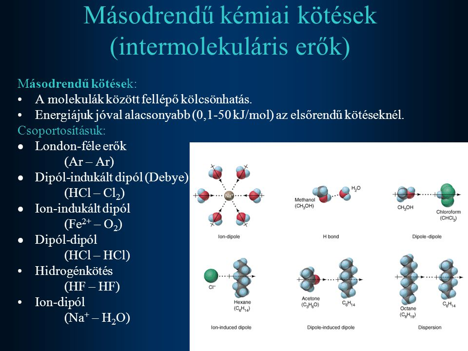 Másodrendű kémiai kötések (intermolekuláris erők)