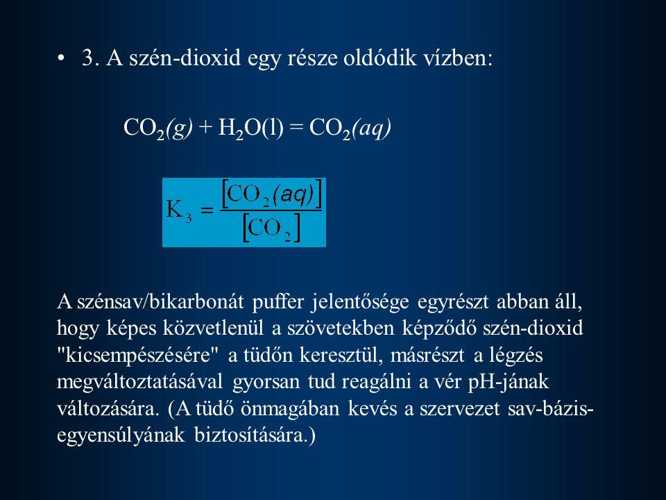 3. A szén-dioxid egy része oldódik vízben: CO2(g) + H2O(l) = CO2(aq)