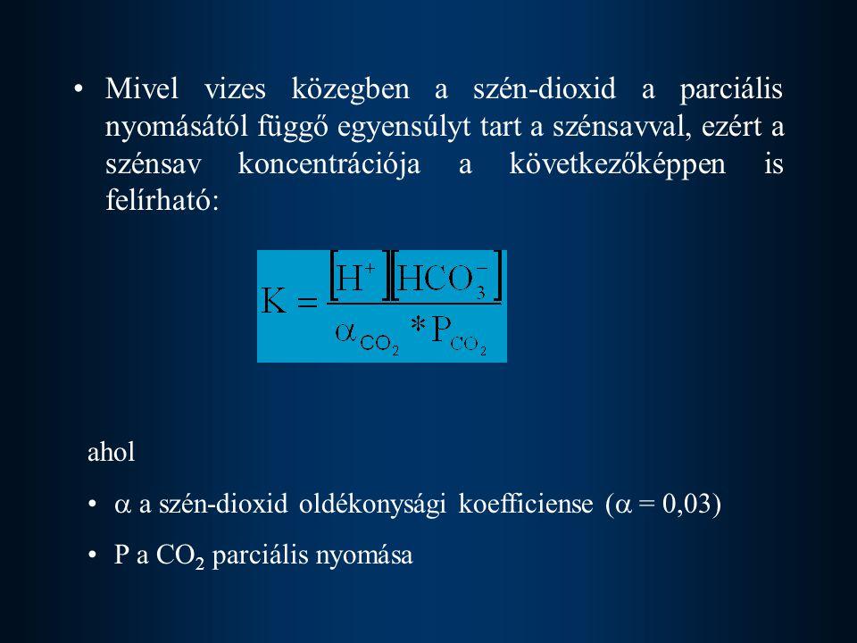 Mivel vizes közegben a szén-dioxid a parciális nyomásától függő egyensúlyt tart a szénsavval, ezért a szénsav koncentrációja a következőképpen is felírható: