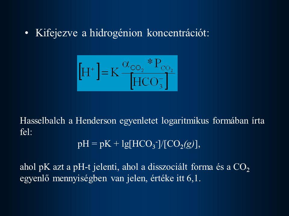 Kifejezve a hidrogénion koncentrációt:
