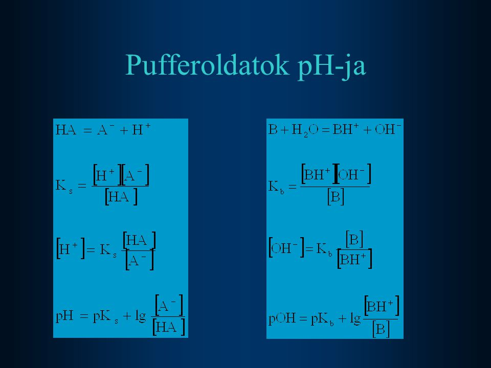 Pufferoldatok pH-ja