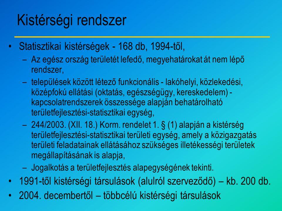 Kistérségi rendszer Statisztikai kistérségek - 168 db, 1994-től,