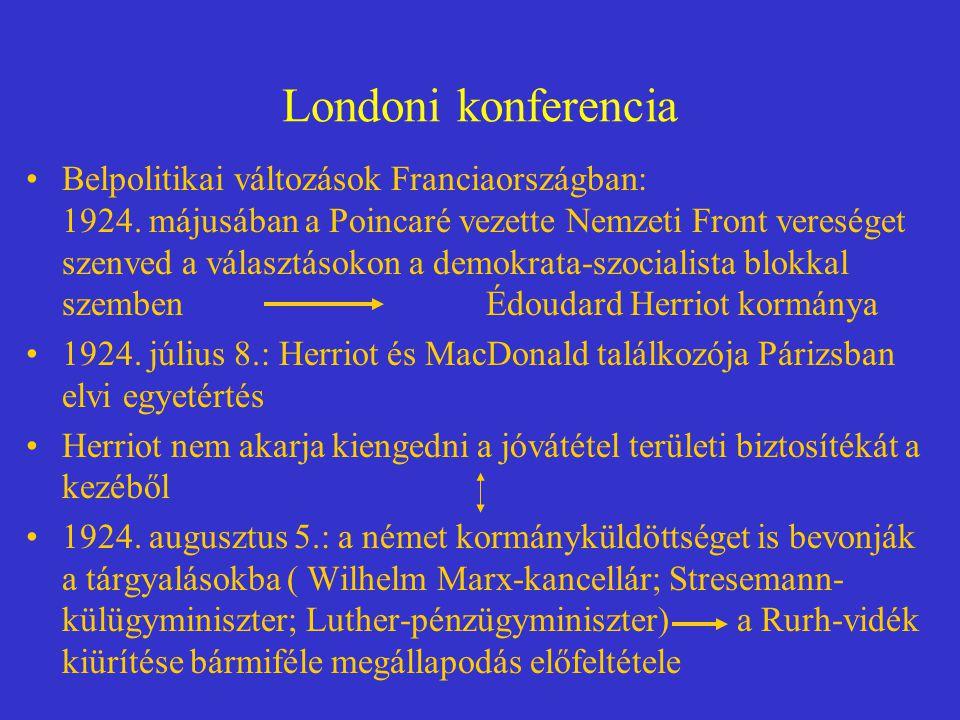 Londoni konferencia