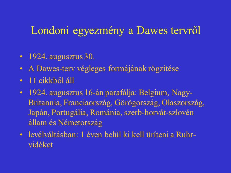 Londoni egyezmény a Dawes tervről
