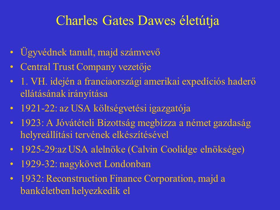 Charles Gates Dawes életútja