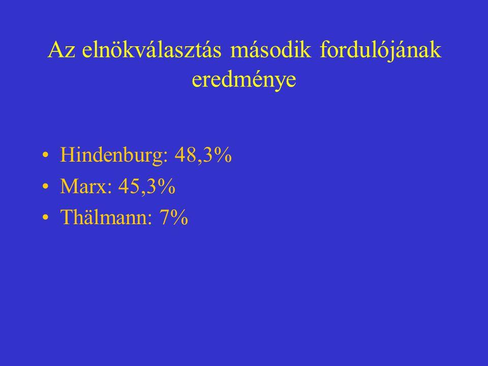 Az elnökválasztás második fordulójának eredménye