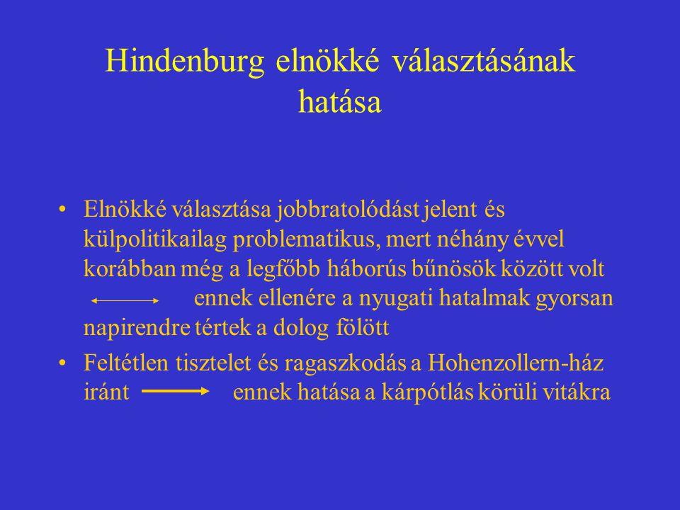 Hindenburg elnökké választásának hatása
