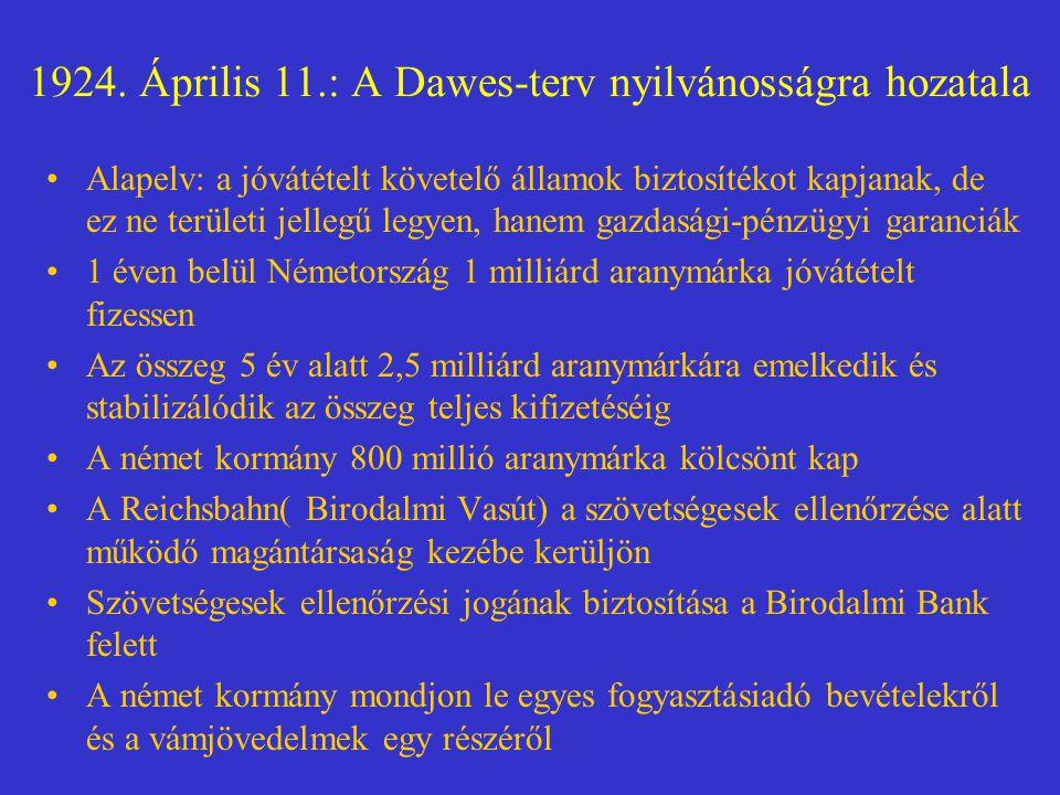 1924. Április 11.: A Dawes-terv nyilvánosságra hozatala