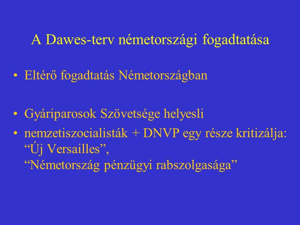 A Dawes-terv németországi fogadtatása