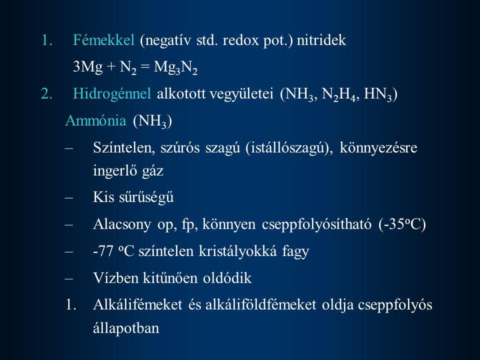 Fémekkel (negatív std. redox pot.) nitridek