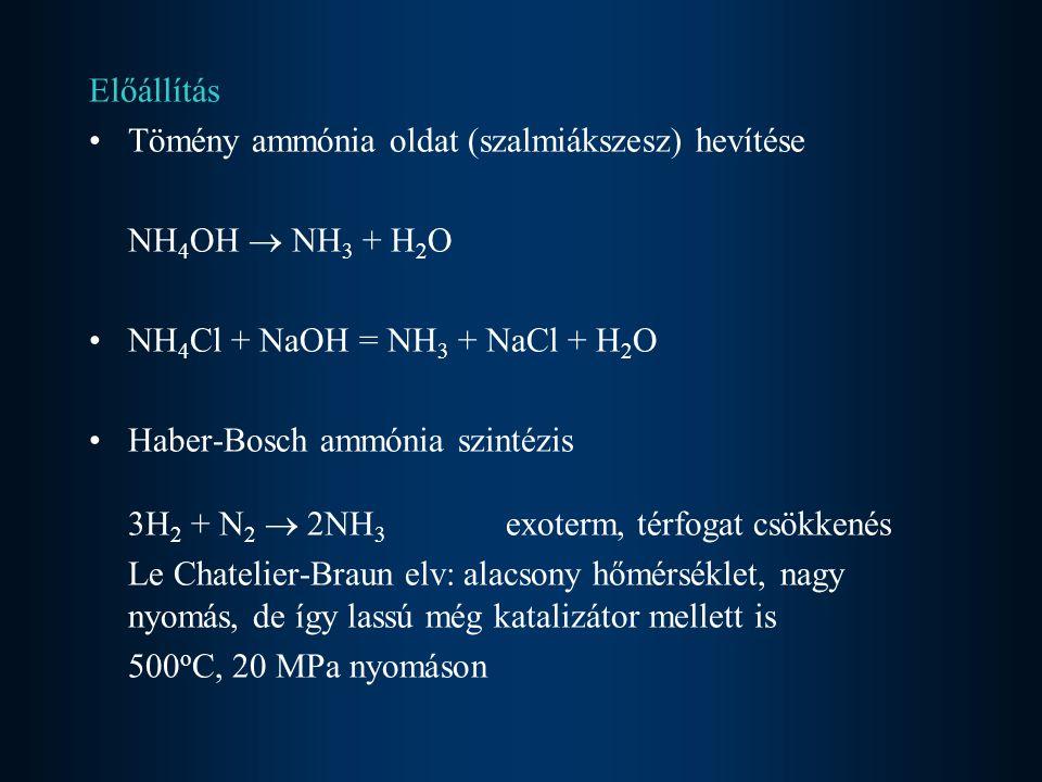 Előállítás Tömény ammónia oldat (szalmiákszesz) hevítése. NH4OH  NH3 + H2O. NH4Cl + NaOH = NH3 + NaCl + H2O.
