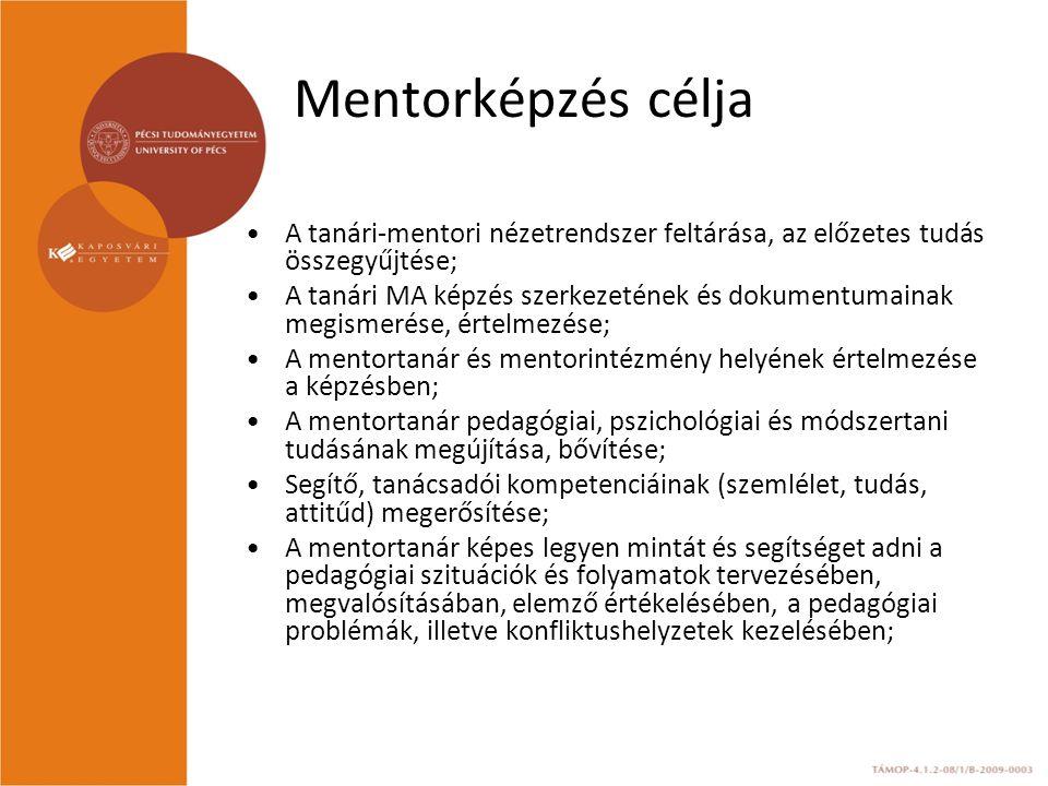 Mentorképzés célja A tanári-mentori nézetrendszer feltárása, az előzetes tudás összegyűjtése;
