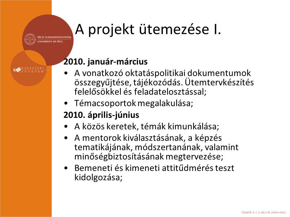 A projekt ütemezése I. 2010. január-március