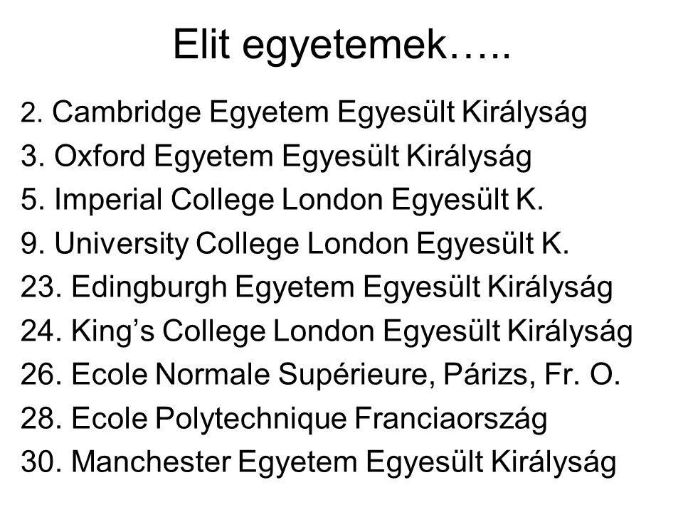 Elit egyetemek….. 3. Oxford Egyetem Egyesült Királyság
