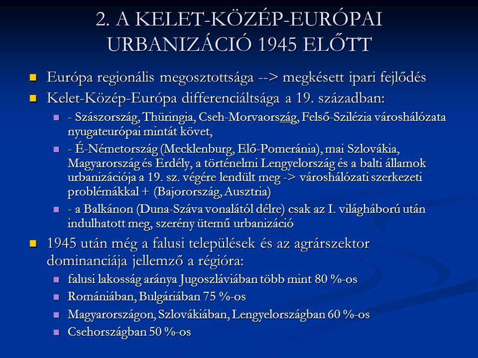2. A KELET-KÖZÉP-EURÓPAI URBANIZÁCIÓ 1945 ELŐTT