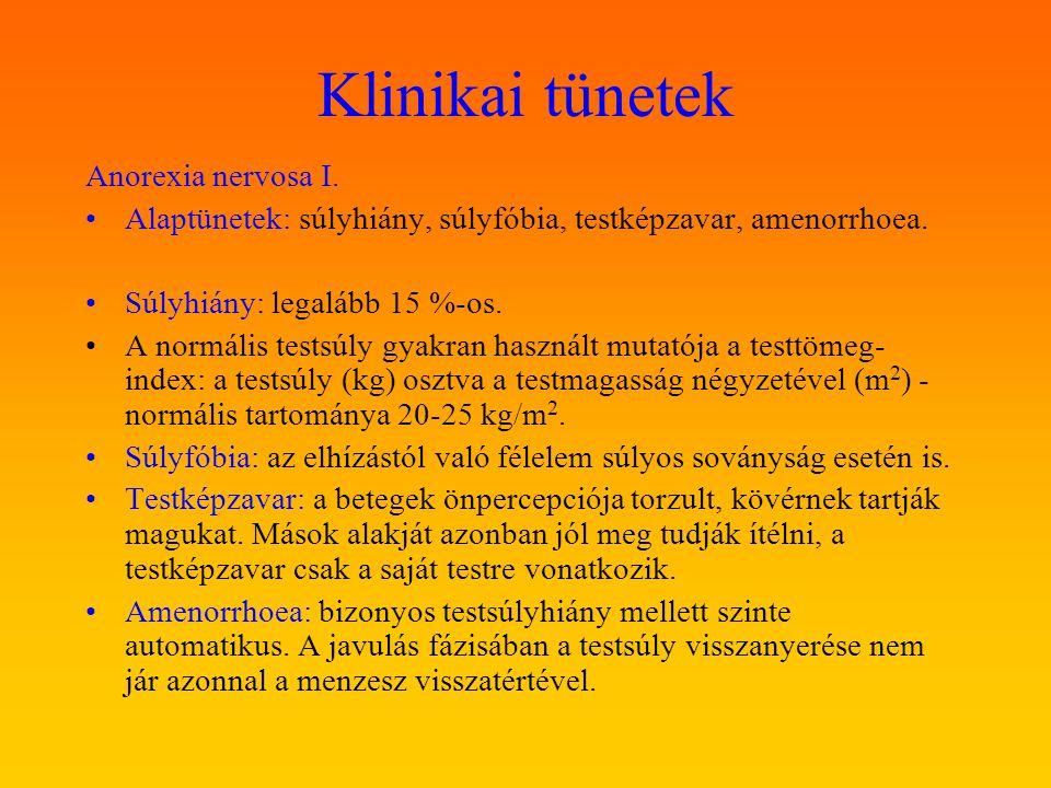 Klinikai tünetek Anorexia nervosa I.