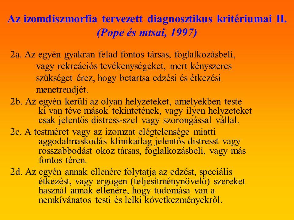 Az izomdiszmorfia tervezett diagnosztikus kritériumai II