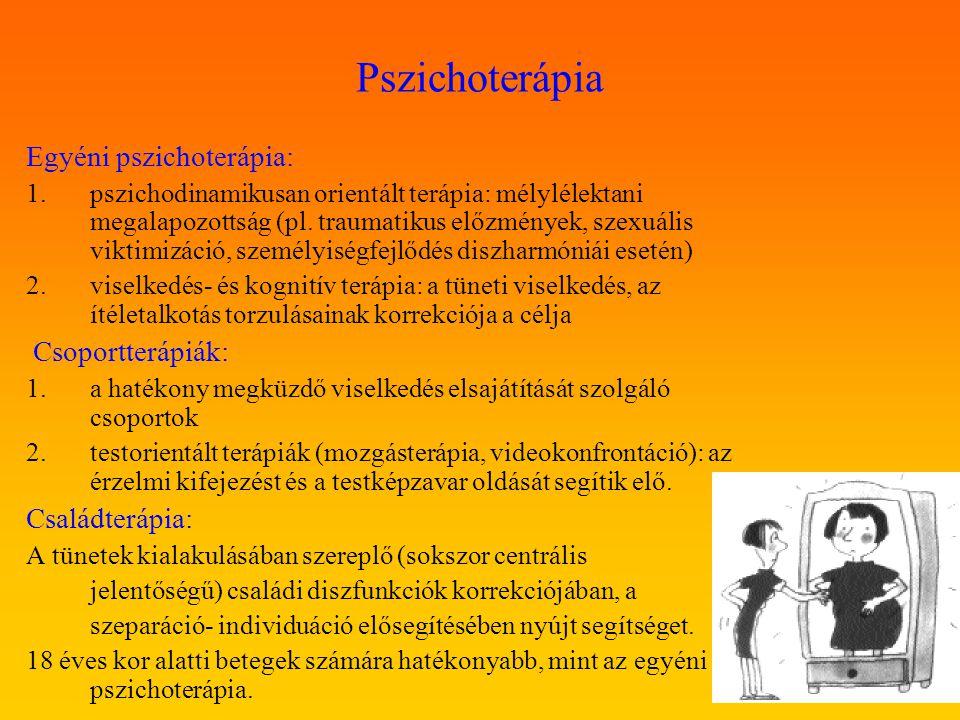 Pszichoterápia Egyéni pszichoterápia: Családterápia: