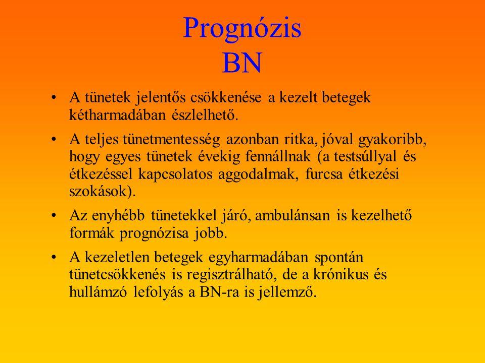 Prognózis BN A tünetek jelentős csökkenése a kezelt betegek kétharmadában észlelhető.
