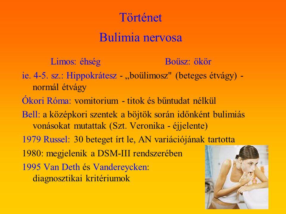 Történet Bulimia nervosa