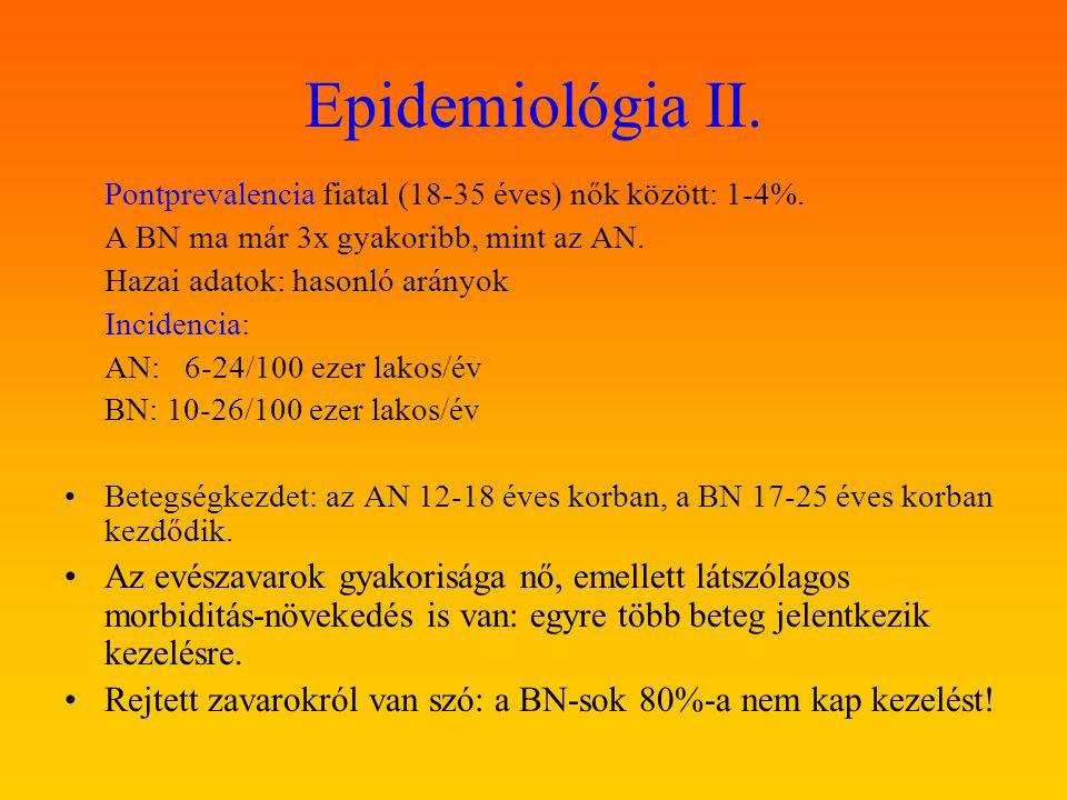Epidemiológia II. Pontprevalencia fiatal (18-35 éves) nők között: 1-4%. A BN ma már 3x gyakoribb, mint az AN.