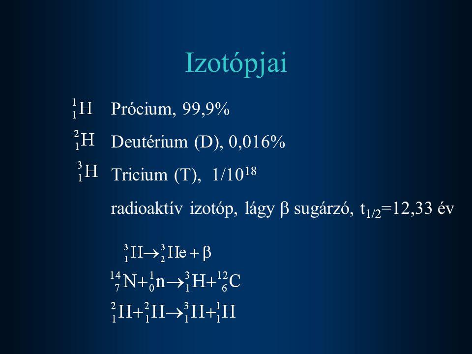 Izotópjai Prócium, 99,9% Deutérium (D), 0,016% Tricium (T), 1/1018