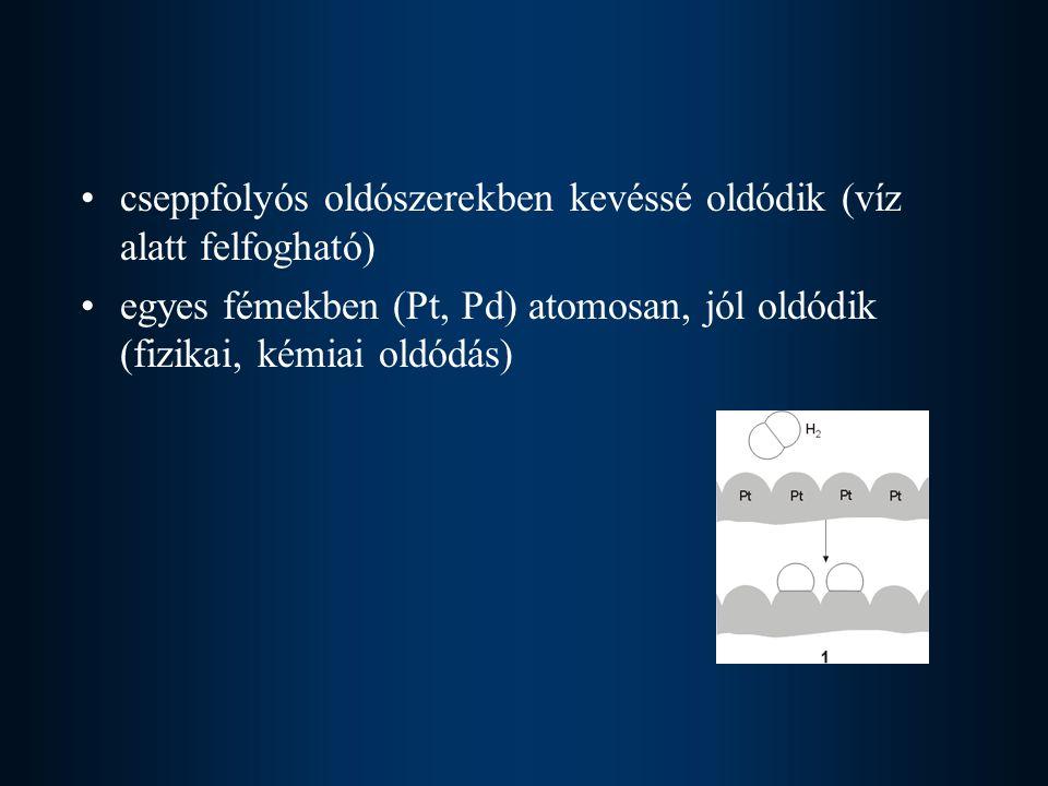 cseppfolyós oldószerekben kevéssé oldódik (víz alatt felfogható)