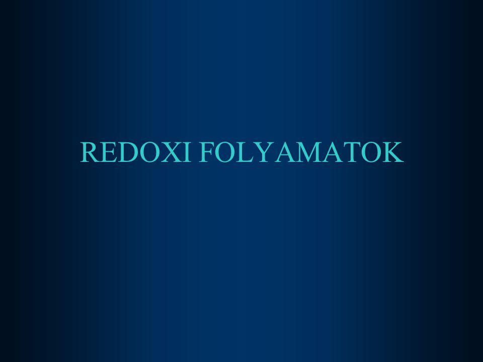 2017.04.04. REDOXI FOLYAMATOK