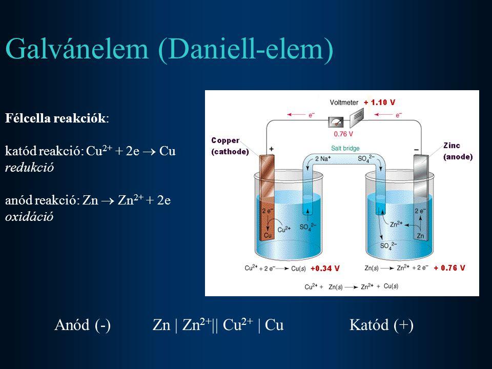 Galvánelem (Daniell-elem)