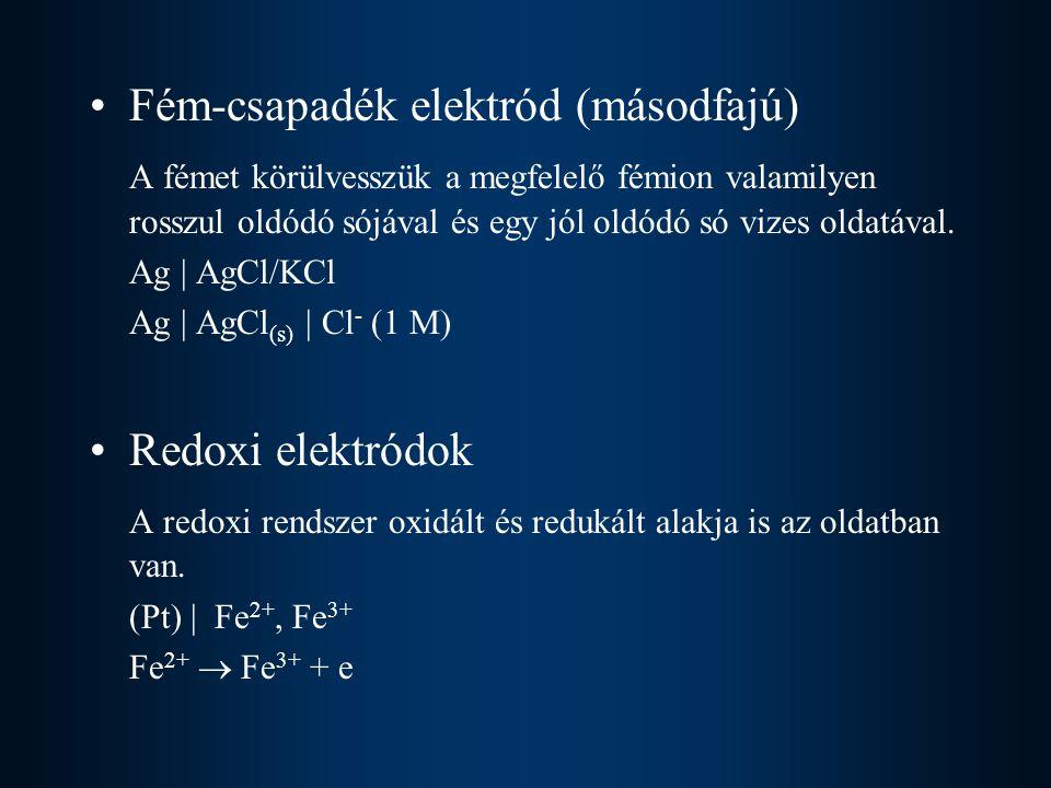 Fém-csapadék elektród (másodfajú)