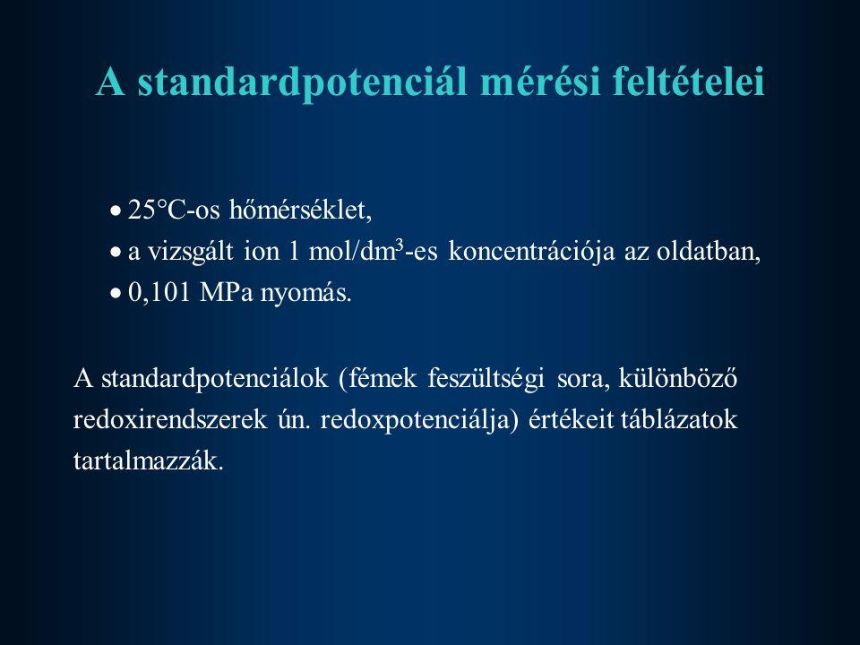A standardpotenciál mérési feltételei