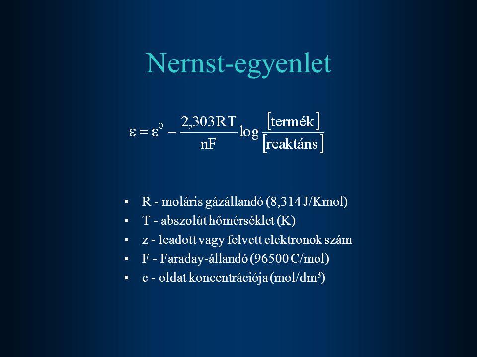 Nernst-egyenlet R - moláris gázállandó (8,314 J/Kmol)