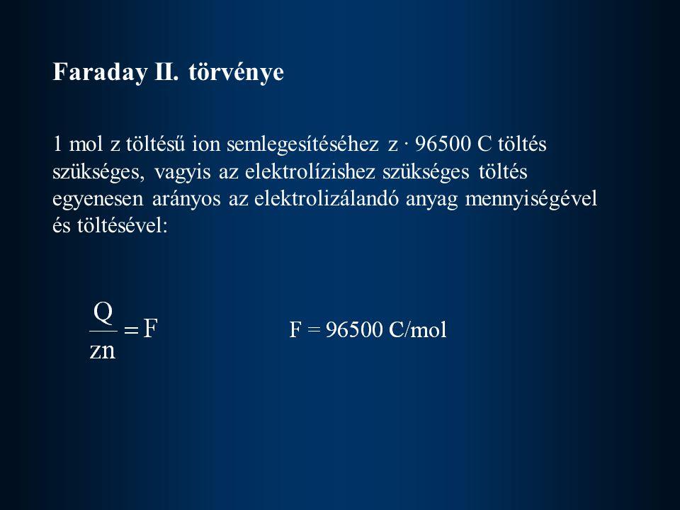 Faraday II. törvénye