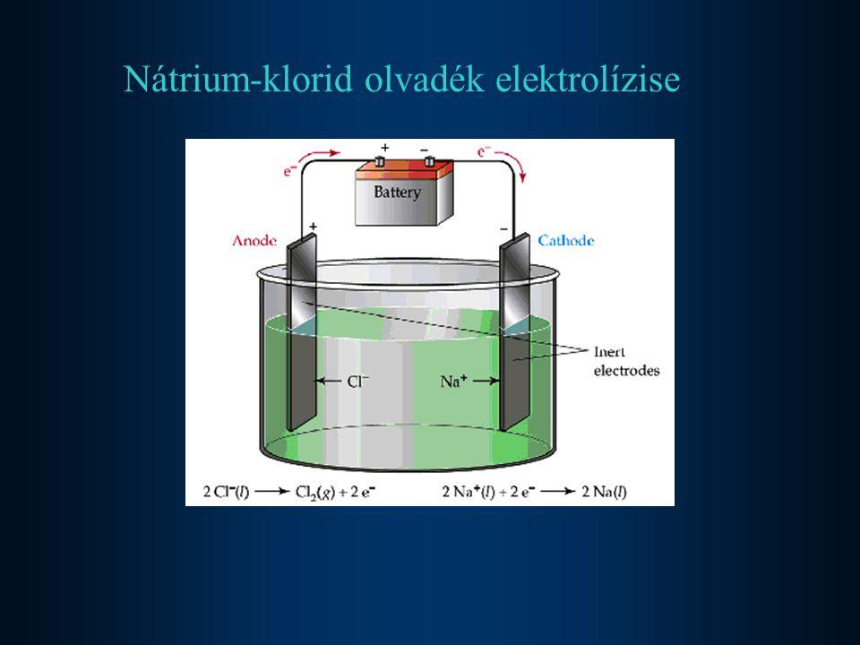 Nátrium-klorid olvadék elektrolízise