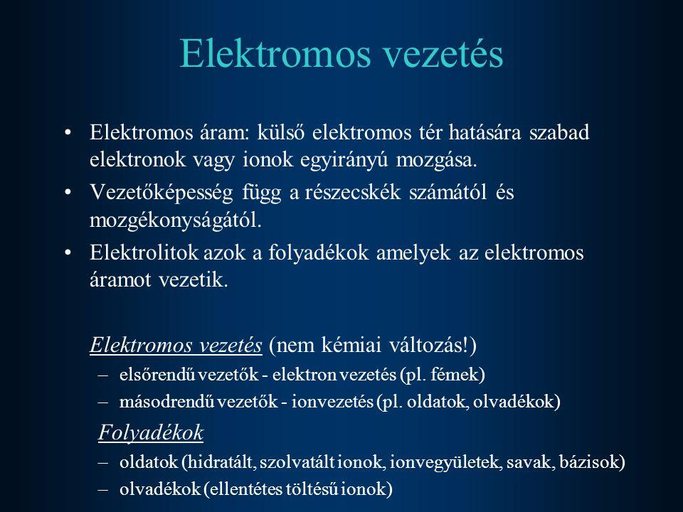 Elektromos vezetés Elektromos áram: külső elektromos tér hatására szabad elektronok vagy ionok egyirányú mozgása.