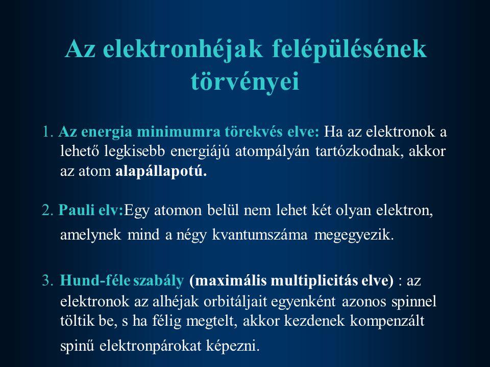 Az elektronhéjak felépülésének törvényei