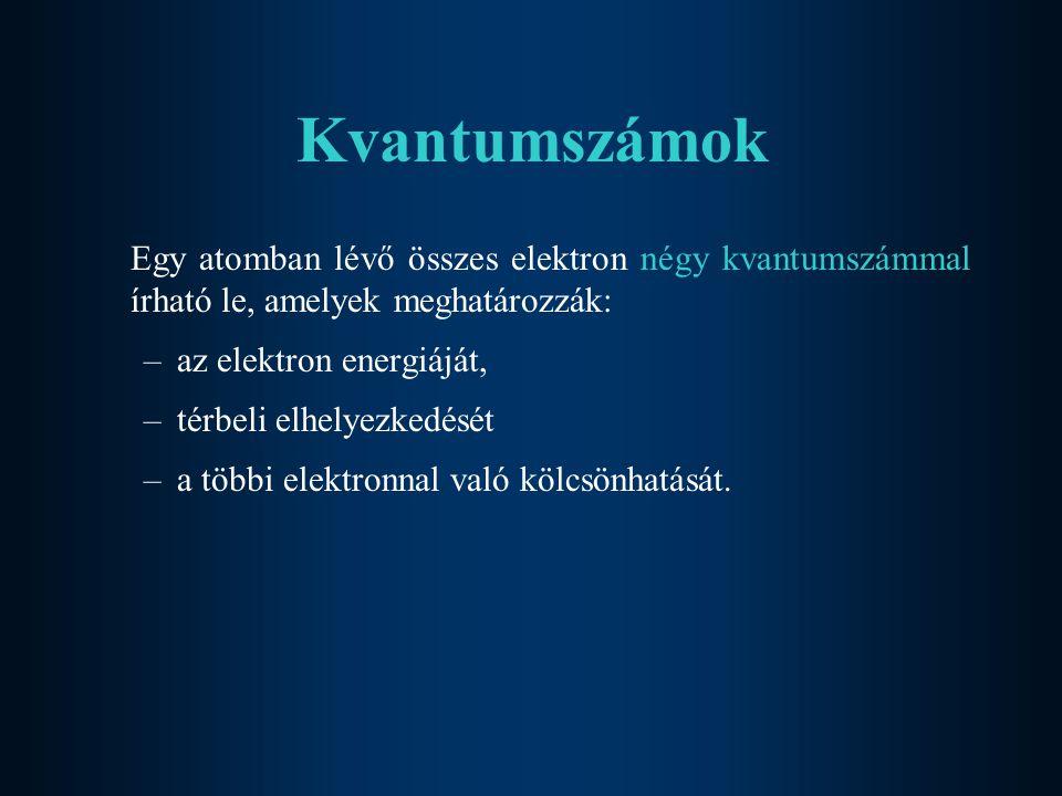 Kvantumszámok Egy atomban lévő összes elektron négy kvantumszámmal írható le, amelyek meghatározzák: